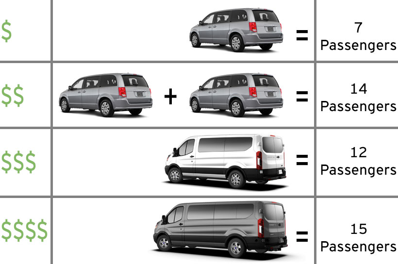 66eccdcee8 Simply browse our inventory and find the best rate for your large or small van  rental. Fill-out our van rental form for more info.